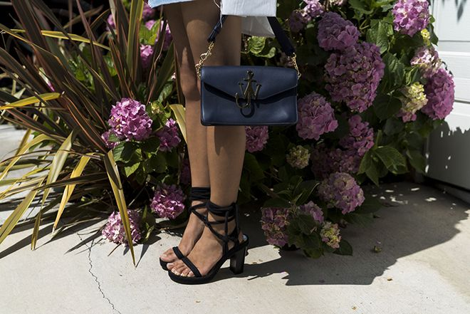 ¿Style-bloggers latest obsession? J.W.Anderson bags